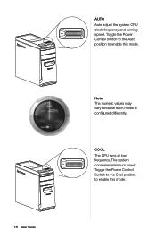 Lenovo Ideacentre K450 Desktop Failed To Start Power