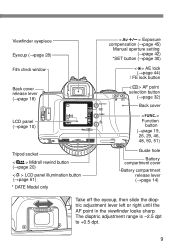 Canon EOS Rebel Ti Support and Manuals