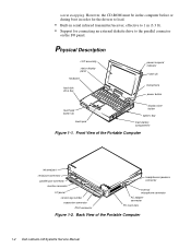 Dell Latitude LM Support and Manuals