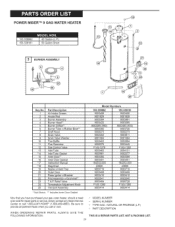 Sears Kenmore Hot Water Heater Pilot Light Won't Stay Lit