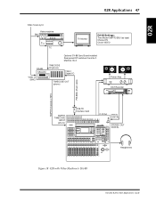 Yamaha 03D Support and Manuals