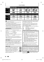 Toshiba D-R560KU Support and Manuals