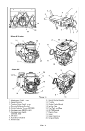 Need Complete Cold Start Procedure On Ariens 921011