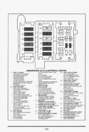 2000 Bmw E46 Fuse Panel Schematic, 2000, Free Engine Image