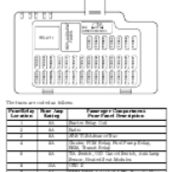 2002 Chevy Malibu Ls Radio Wiring Diagram 2000 F250 Pcm 2001 Lincoln V8 | Get Free Image About