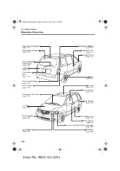 2003 Mazda MPV Research