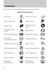Ford Escape Warning Light Symbols, Ford, Free Engine Image