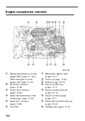 2000 Subaru Forester Problems, Online Manuals and Repair