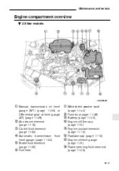 2001 Subaru Legacy Problems, Online Manuals and Repair