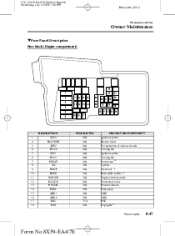 Mazda Cx7 Fuse Box Diagram, Mazda, Free Engine Image For