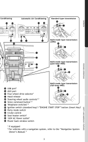 2011 Toyota 4Runner Problems, Online Manuals and Repair