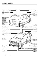 2003 Mazda Mpv Interior Fuse Box : 32 Wiring Diagram