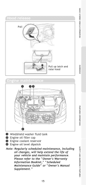 Jump Start Prius (battery Under Hood) & Online Manual