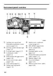 1998 Subaru Legacy Problems, Online Manuals and Repair