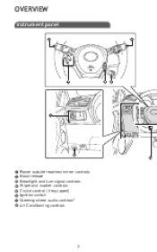2011 Toyota Corolla Fuse Box Diagram In Pdf