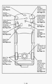 1994 Chevrolet Blazer Research