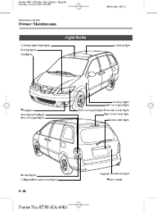2005 Mazda MPV Problems, Online Manuals and Repair Information