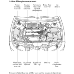 2001 Ford Taurus Ses Stereo Wiring Diagram Pupil Size 97 Mercury Sable Fuse Box   Get Free Image About
