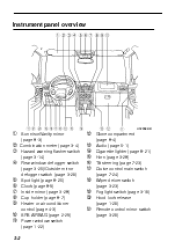 Subaru Maintenance Light Range Rover Lights Wiring Diagram