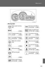 Fuel warning light toyota matrix
