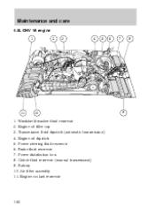 Ford Ranger Transmission Fluid Dipstick Pontiac Sunfire