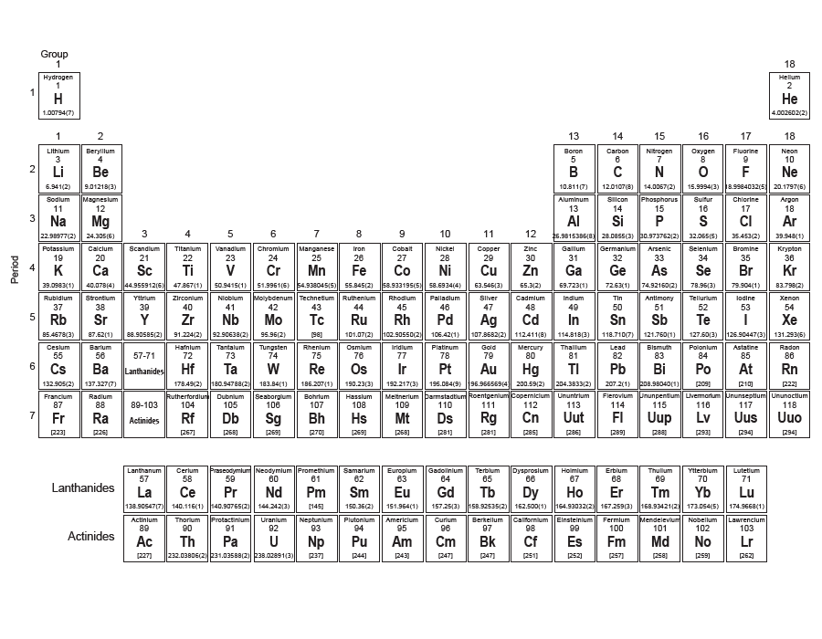 "Search Results for ""Printable Blank Periodic Table"