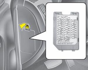 Hyundai Elantra Fuse Relay Panel Description