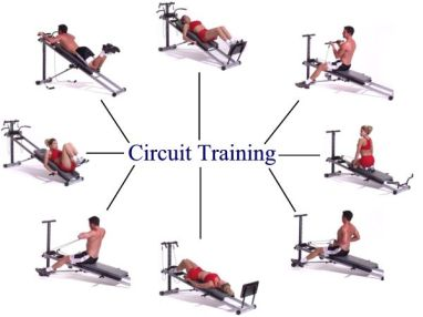 Benefits of circuit training