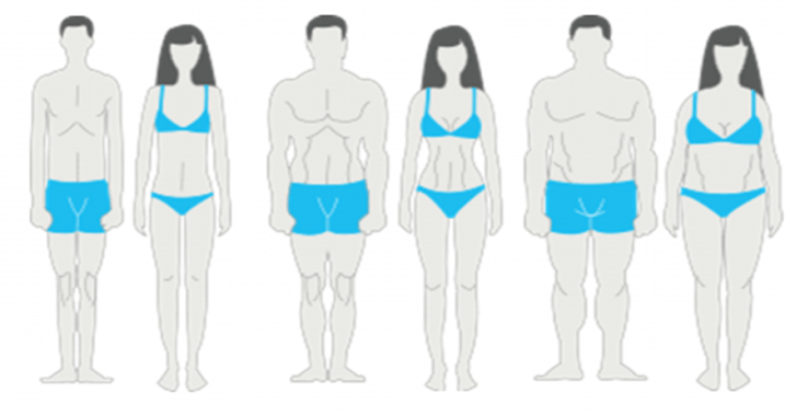 How to eat and exercise for your body type