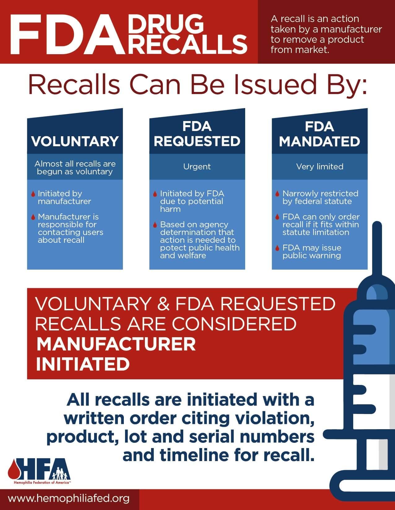 Understanding FDA Drug Recall Procedures - Hemophilia ...