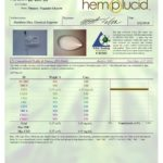 Kalki Water Soluble THC Free 150mg