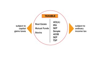Save Money - Taxable