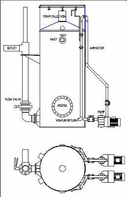 Foam|Fractionator|fractionation