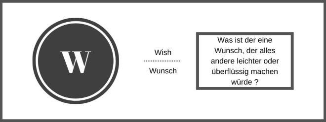 Woop Wish