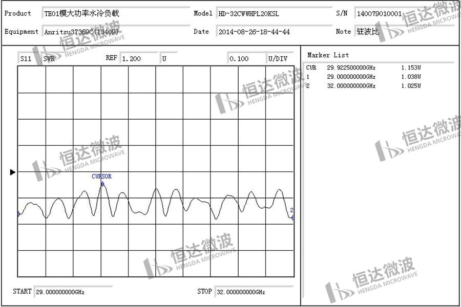 【HD Product Recommended】 Waveguide Multi-mode Radiation