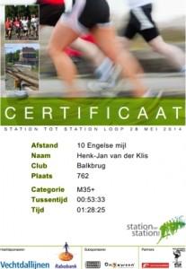 Certificaat Stationloop Ommen