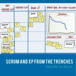 Henrik Kniberg – Scrum and XP from the Trenches – 2nd Edition