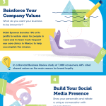 Seven Ways to Personalize the Customer Experience of Your business
