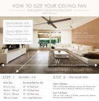 Ceiling Fan Selection & Mounting Guide
