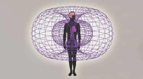 Electromagnetisch veld van het hart