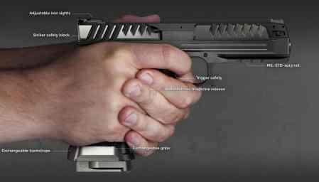 laugo-arms-bighand3