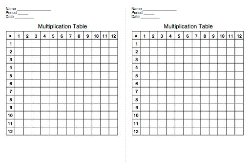 Mr. Anker Tests Printable Multiplcation