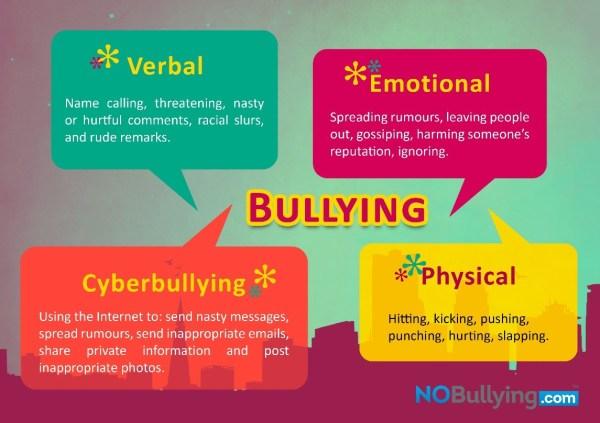 Hvs Bullying Prevention