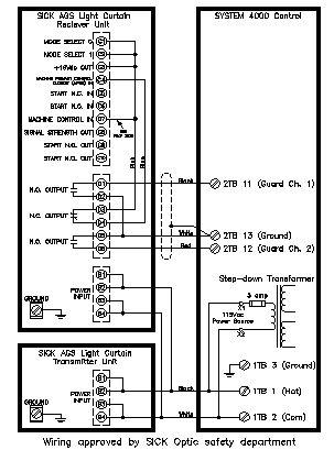 plc wiring diagram, hmi wiring diagram on garage door safety