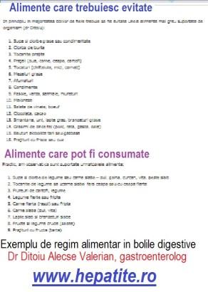 Regim alimentar pentru clostridium difficile