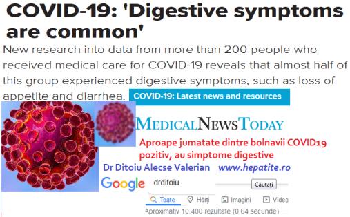 COVID 19 simptome digestive