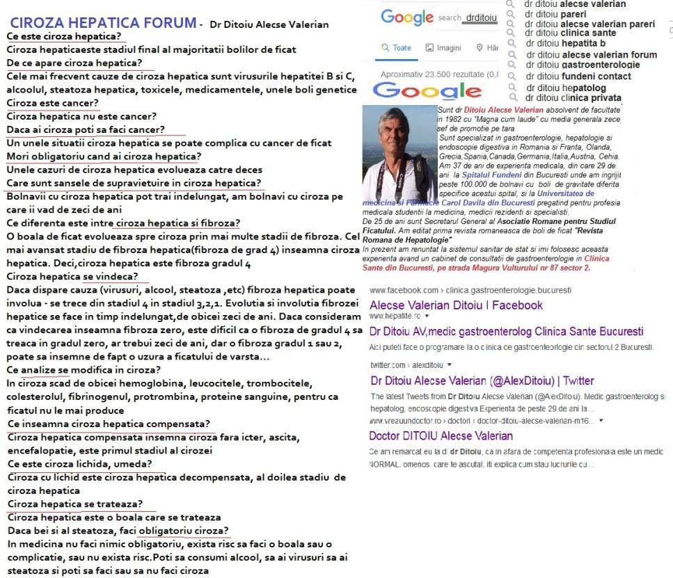 forum ciroza