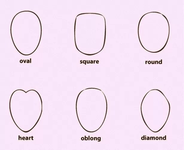 Face shapes ROUND