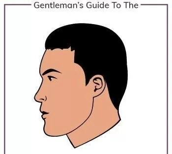 Caesar Hairstyle mens haircuts
