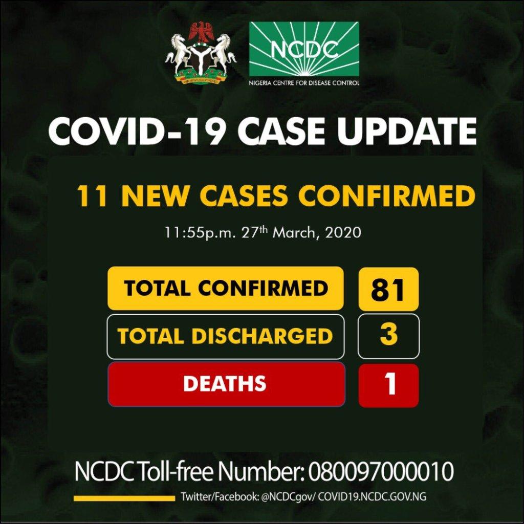 Coronavirus by NCDC